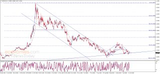 The USDCAD keeps its negative stability – Analysis - 23-10-2020