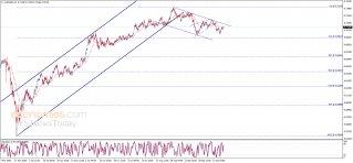 The AUDUSD achieves slight gains – Analysis - 23-10-2020