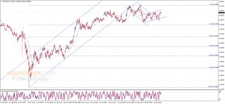 The NZDUSD crawls upwards – Analysis - 23-10-2020
