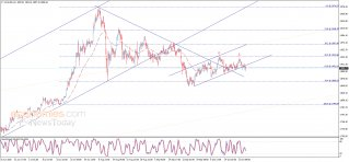 Gold price breaks the support – Analysis - 26-10-2020