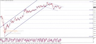 The AUDUSD awaits bearish rebound – Analysis - 26-10-2020