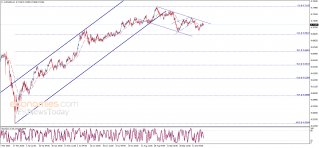 Midday update for the AUDUSD 26-10-2020