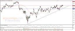3M relinquishes gains - Analysis - 26-10-2020