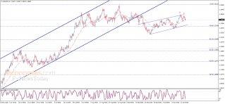 تحديث: اليورو يواجه المتوسط المتحرك