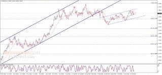اليورو يواجه دعم قوي – تحليل - 27-10-2020