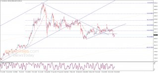 Gold price touches the target – Analysis - 30-10-2020