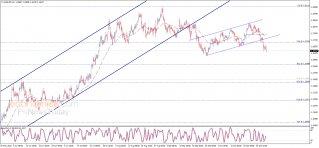 تحديث: اليورو يستأنف الانخفاض