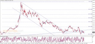 The USDCAD loses momentum – Analysis - 23-11-2020