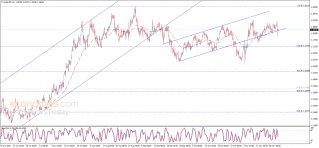 اليورو يغلق بشكل إيجابي – تحليل - 24-11-2020