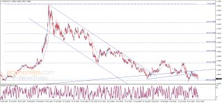 The USDCAD hits the first target – Analysis - 25-11-2020