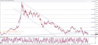 The USDCAD loses momentum – Analysis - 27-11-2020