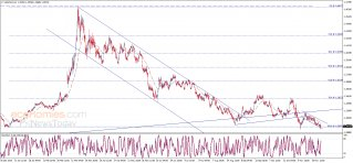 The USDCAD touches the first target – Analysis - 01-12-2020