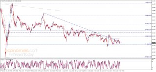The USDJPY returns to test the resistance – Analysis - 07-12-2020