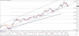 The AUDUSD under the negative pressure – Analysis - 12-01-2021