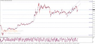 Silver price tests the resistance – Analysis - 13-01-2021
