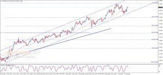 The AUDUSD is recovering – Analysis - 13-01-2021