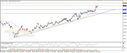 Caterpillar spikes - Analysis - 13-01-2021