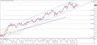 The AUDUSD gets a positive signal – Analysis - 14-01-2021