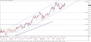 The AUDUSD approaches the target – Analysis - 15-01-2021