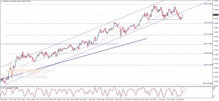 The AUDUSD faces solid support – Analysis - 19-01-2021