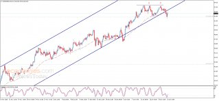 Update: Crude oil faces solid support