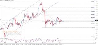 الذهب في مسار جانبي – تحليل - 26-01-2021