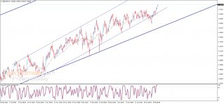 The GBPUSD surpasses the first target - Analysis - 10-02-2021