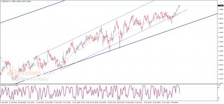 The GBPUSD keeps rising - Analysis - 11-02-2021