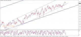 The GBPUSD heads towards testing the support - Analysis - 12-02-2021