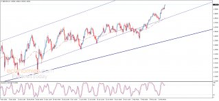 The GBPUSD approaches the target - Analysis - 16-02-2021