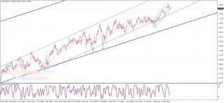 The GBPUSD gathers the positive momentum - Analysis - 17-02-2021