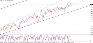 The GBPUSD faces intraday negative pressure - Analysis - 18-02-2021