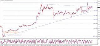 Silver price loses momentum - Analysis - 18-02-2021
