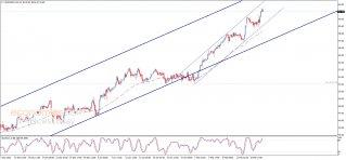 Crude oil price achieves new gains – Analysis - 18-02-2021