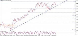 The AUDUSD resumes the rise – Analysis - 18-02-2021