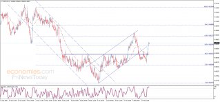 The USDCHF hits the first target – Analysis - 18-02-2021