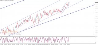 The GBPUSD returns to achieve the positive targets - Analysis - 19-02-2021