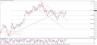 The EURUSD touches the first target – Analysis - 23-02-2021