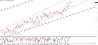 The GBPUSD continues to rise - Analysis - 23-02-2021