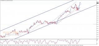 Crude oil price surpasses the target – Analysis - 23-02-2021