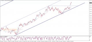 Midday update for the AUDUSD 23-02-2021