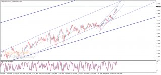 The GBPUSD hits the target - Analysis - 24-02-2021