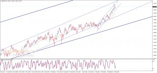 The GBPUSD heads to recover - Analysis - 25-02-2021
