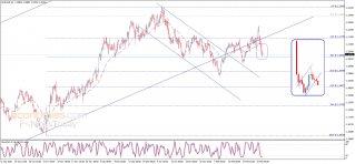 اليورو يلامس الهدف – تحليل - 01-03-2021