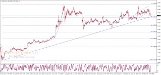 Silver price approaches the target - Analysis - 02-03-2021