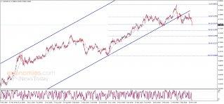 The AUDUSD surpasses the target – Analysis - 24-03-2021