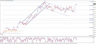The USDCHF surpasses the resistance – Analysis - 24-03-2021