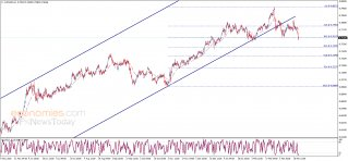 Midday update for the AUDUSD 24-03-2021