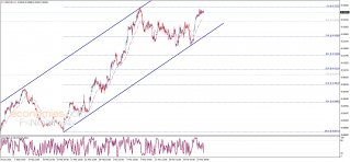 The USDCHF approaches the first target – Analysis - 25-03-2021