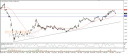 American International Group seeks a bottom to bounce it higher - Analysis - 25-03-2021